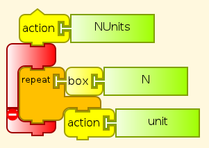 File:TACountingRodNumeralsNUnits.png